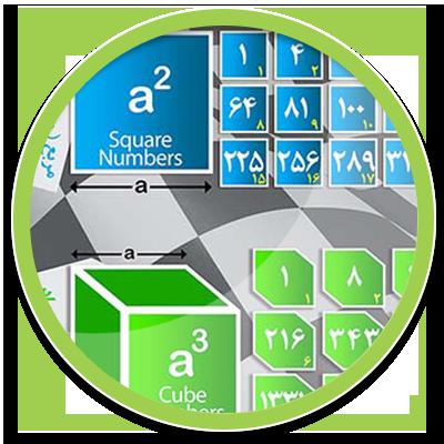 پوستر مربع و مکعب اعداد
